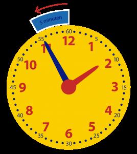 02-minuten-aflezen-voor-het-hele-uur-PNG