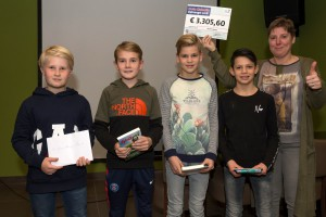 rksvBeste lotenverkopers-2019
